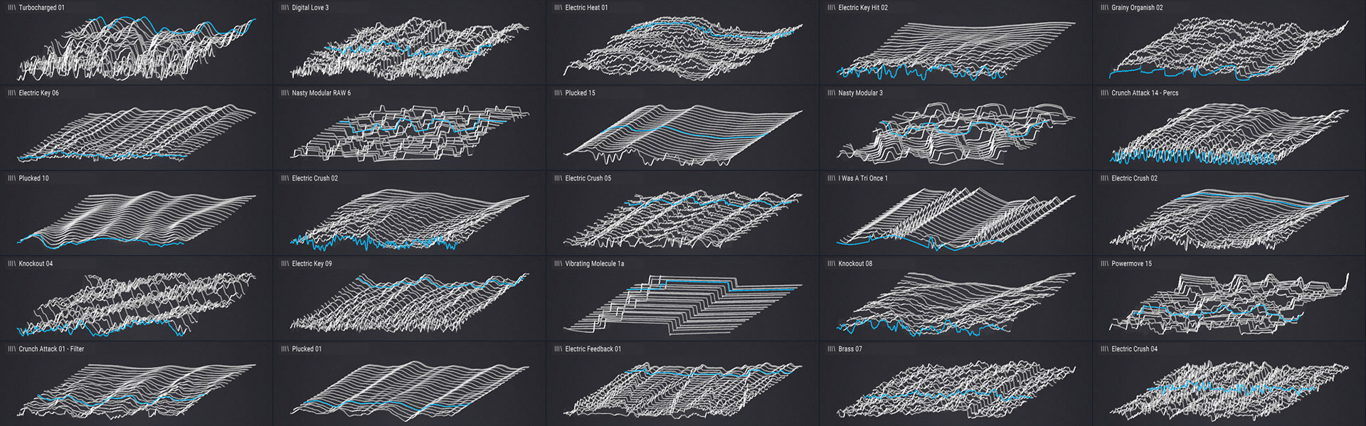 collage of custom wavetables utilized in designing sparkpackers pigments presets